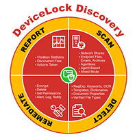 devicelock-discovery.png